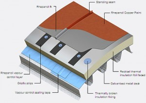 standingSeam-single-ply-roofs