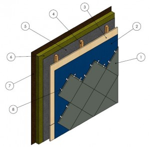 Shingle Cladding on Ventilated Plywood (Typical)