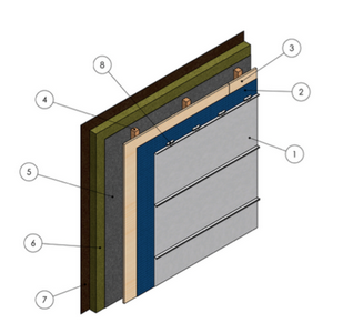 Protective Back Coating on Zinc Cladding – is it necessary?