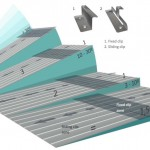 standing seam zinc roofing fixing clips - sliding and fixed