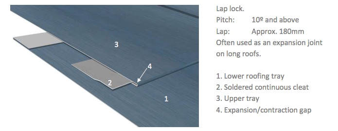 standing seam lap lock cross joint zinc roofing