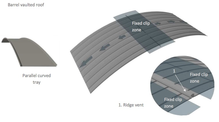 barrel vaulted zinc roof standing seam diagram