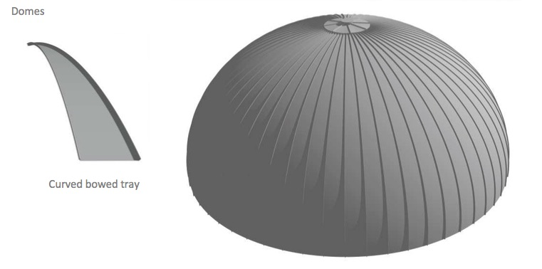 domed zinc roof design diagram standing seam