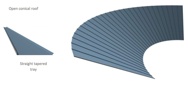 open conical zinc roof standing seam diagram