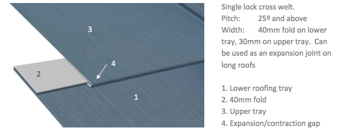 standing seam single lock cross welt zinc roofing diagram