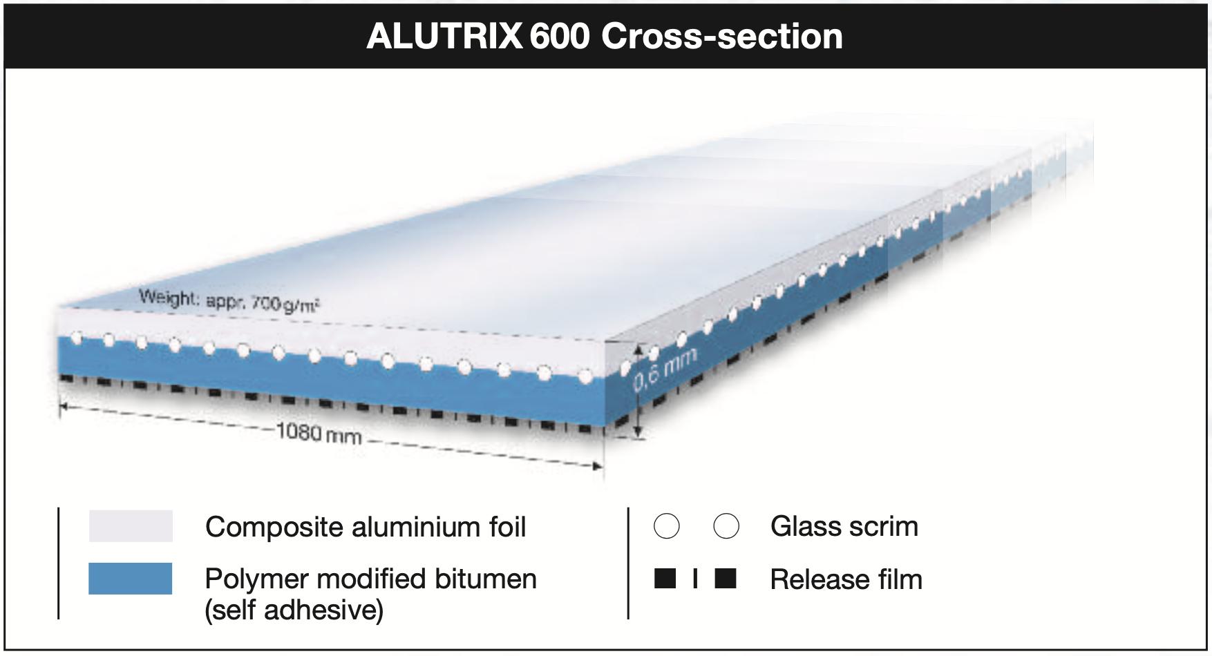 Alutrix 600 Vapour Control Layer construction diagram